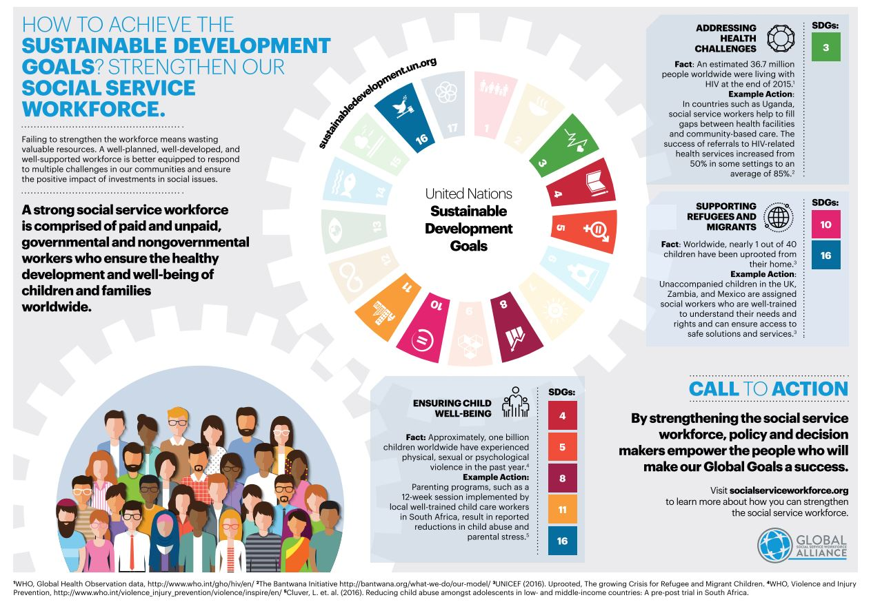 Infographic from the Global Advocacy Toolkit