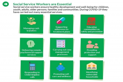 Infographic that social service workers are essential